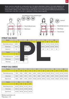 Tabela rozmiarów PL